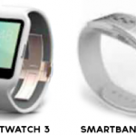 la SmartWatch 3 et la Sony SmartBand Talk les deux prochains objets connectés de Sony