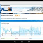 PCMark – Version Android du Benchmark disponible