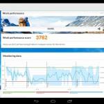 PCMark – Version Android du Benchmark disponible