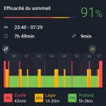 Sleep Better – Une app de Runtastic qui analyse le sommeil