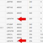 Android 5.1.1 – Des traces des versions LMY47S et LMY47W sur Nexus 9 et Nexus 7 Wifi (2013)