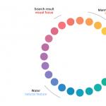 Google Maps une nouvelle palette de couleur