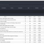 YggTorrent, l'histoire de ce tracker Bittorrent